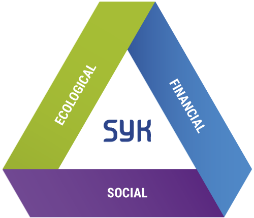 SYK's dimensions of responsibility